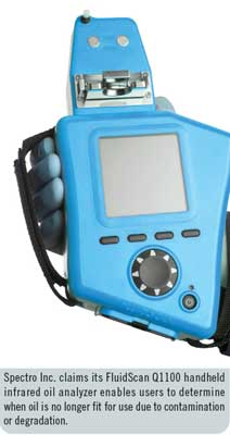 Spectro Inc. claims its FluidScan Q1100 handheld infrared oil analyzer enables users to determine when oil is no longer fit for use due to contamination or degradation.
