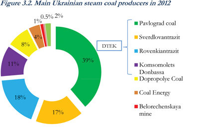 Civil Unrest Puts Ukrainian Mines  in Jeopardy