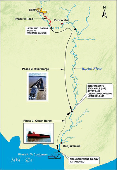 The proposed transport system along the Barito River for coking coal from BBM.