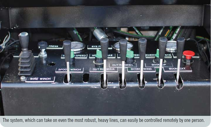 The system, which can take on even the most robust, heavy lines, can easily be controlled remotely by one person.