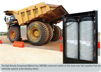 The High Density Compressed Natural Gas (HDCNG) conversion system on this truck uses fuel cassettes that are robotically replaced at the refueling station.