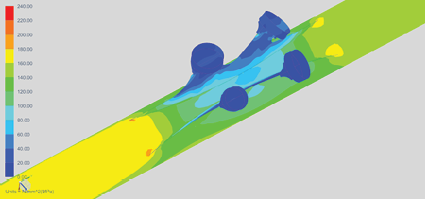 Finite Element Analysis (FEA) of DuraCluster prior to installation.