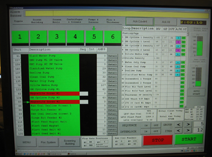 A typical plant process screen that can be viewed on a PC or connected tablet.
