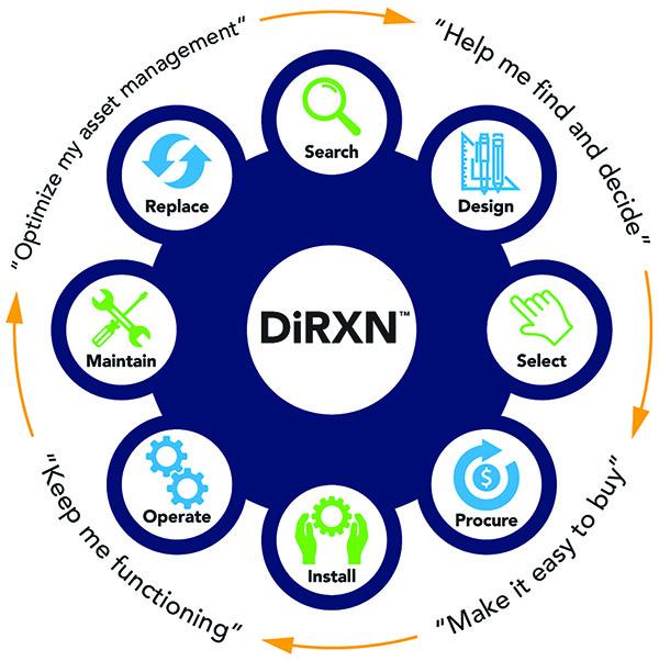 3-DiRXN Overview.jpg