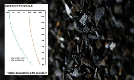 Evaluating the Stability of Shale Gas Wells in Longwall Barrier Pillars
